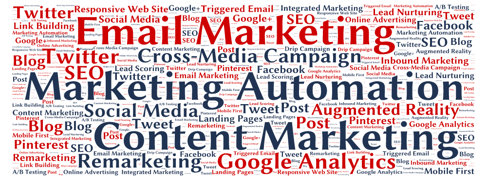 Digital Marketing Tag Cloud