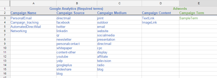 spreadsheet maintains consistent UTM terms