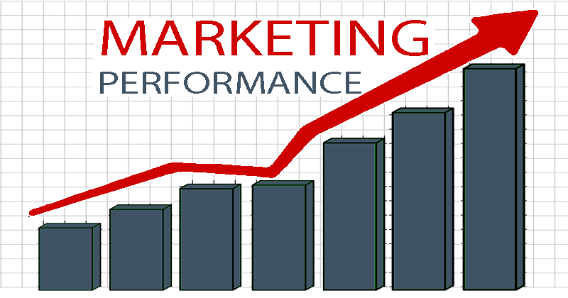 Measuring allows improved marketing performance